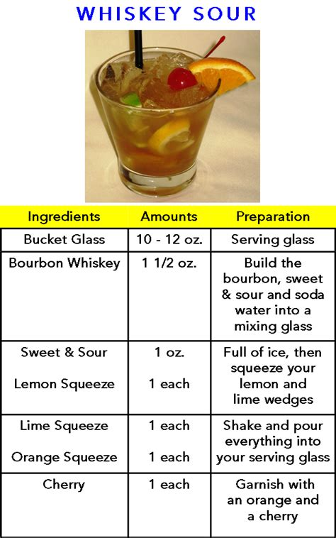 mixed drink recipes by ingredient