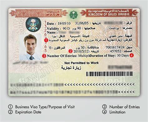 How To Check The Amount On A Visa Gift Card - moi saudi arabia autos weblog