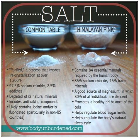 Detoxing From Adding Table Salt To Food by Best 25 Table Salt Ideas On Clean Washer