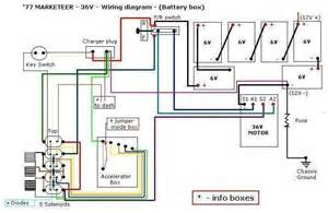 melex electric golf cart 6 volt wiring diagram yamaha golf cart wiring diagram wiring diagrams