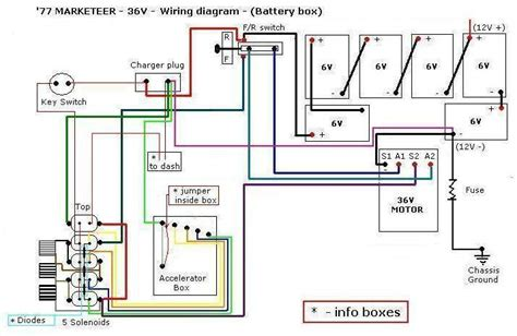 36 volt ezgo txt battery wiring diagram 36 get free