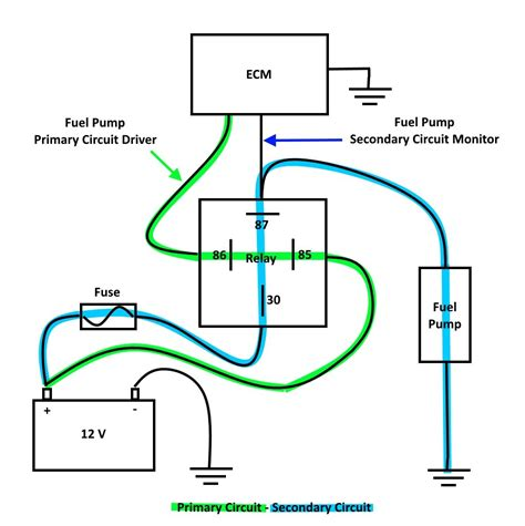 fuel injector circuit malfunction wiring diagrams wiring