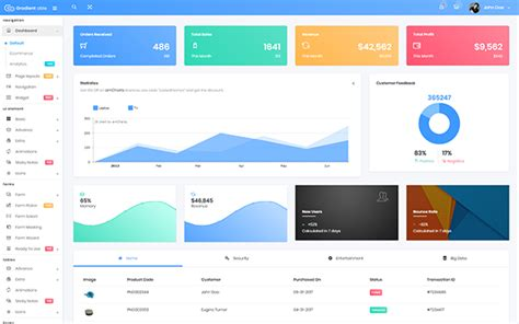 Gradient Able Bs4 Angular 5 Dashboard Wrapbootstrap Angular Dashboard Template