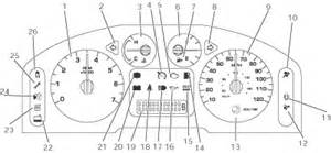92 ford f150 alternator wiring 92 ford f150 a c evaporator 92 fuse box diagram for 2005 ford star on 92 ford f150 alternator wiring