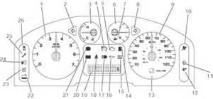 Check Brake System Ford 500 2005 500specs