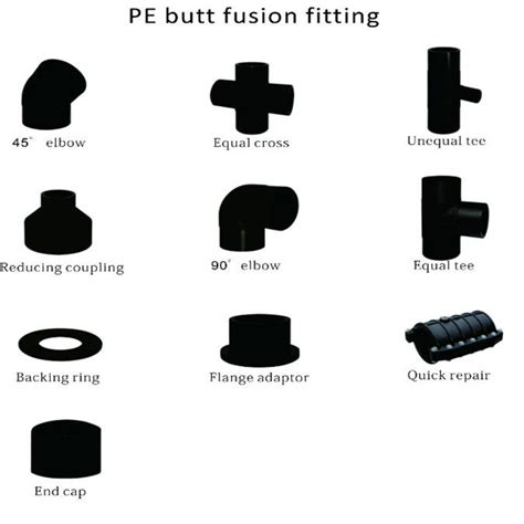 Fitting Pipa Hdpe Thread Socket Luar 2 1 2 Inci 75 Mm end cap for ruihe pe pipe fitting buy rubber end caps for pipe end caps for pvc pipe pvc pipe