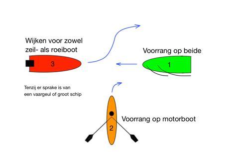 voorrang roeiboot zeilboot 6 motor wijkt voor spier wijkt voor zeil zeilvertrouwen