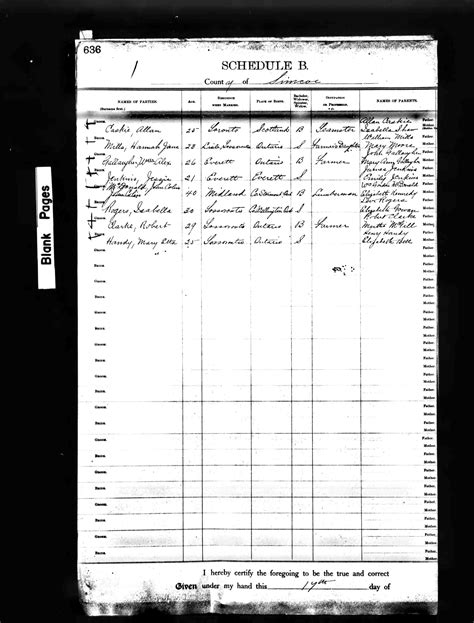 Canadian Birth Records 1800s Free Birth Marriage And Records For Simcoe County