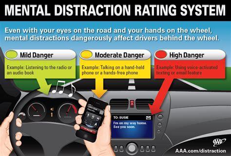 Distracted Driving   AAA Exchange