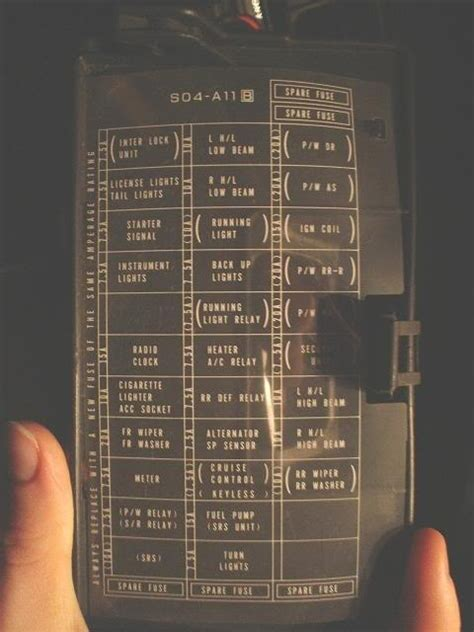 91 honda civic fuse box diagram fuse box and wiring diagram
