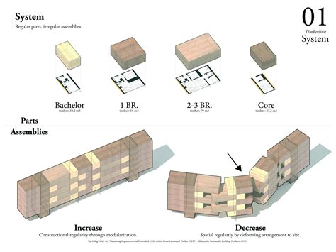 showcasing engineered wood s potential for modular design
