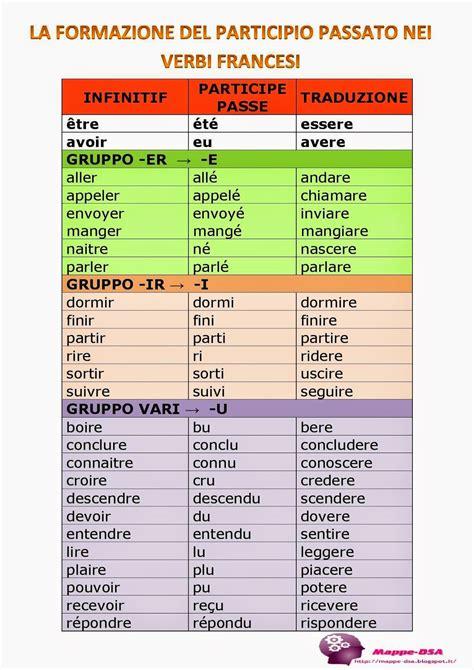 tavole dei verbi francesi la formazione participio passato nei verbi francesi