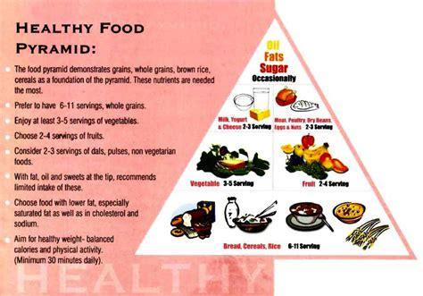 better food pyramid sustacal nestl 233 lanka