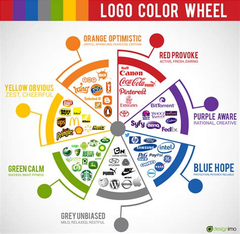of colors in logo design designimo