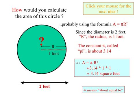 how do you calculate square footage of a house circle area