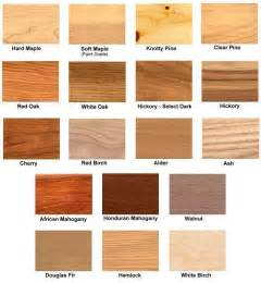 Kitchen Cabinets Wood Types » Home Design 2017