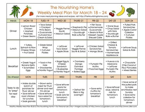 meal plan monday march 18 31 the nourishing home