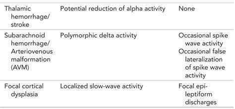 focal motor seizure symptoms focal motor seizure impremedia net