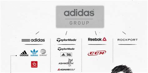 adidas group adidas shoes commodity chain