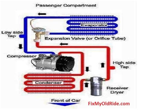 auto air conditioning diagrams wiring diagram with