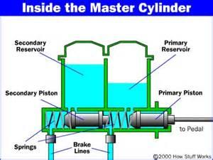turbocharged engine diagram turbocharged free engine image for user manual