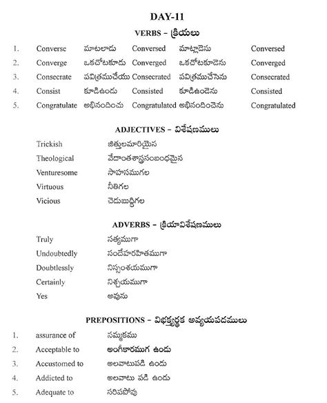 telugu to english dictionary free download full version pdf english words with telugu meaning pdf download free