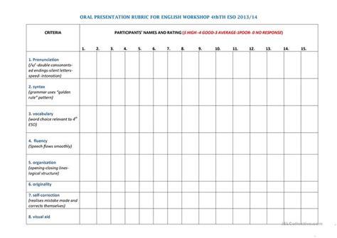 printable rubric template presentation rubric worksheet free esl printable