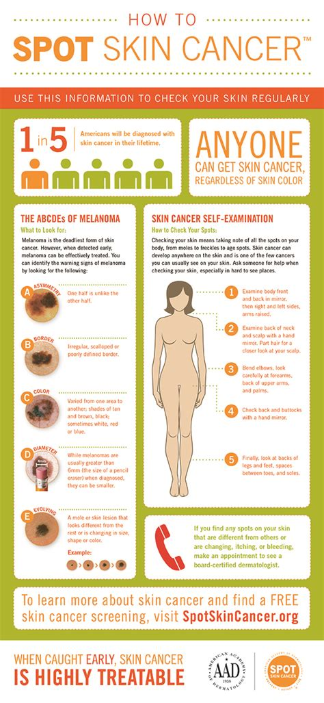 8 Tips For Spotting Skin Cancer Early infographic here s how you spot skin cancer 183 thejournal ie