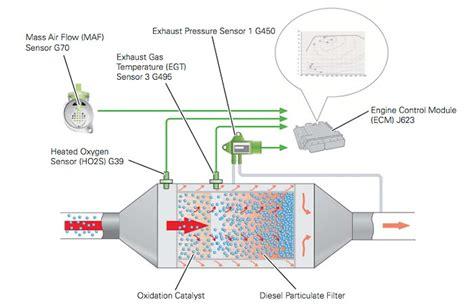 mins dpf wiring diagram wiring diagram