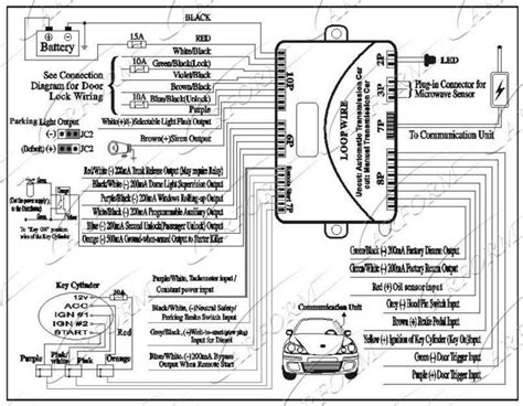 warlock car alarm wiring diagram wiring diagram with