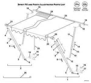 Carefree Of Colorado Awning Repair Parts Spare Parts Diagram Carefree Spirit Fiesta Awnings