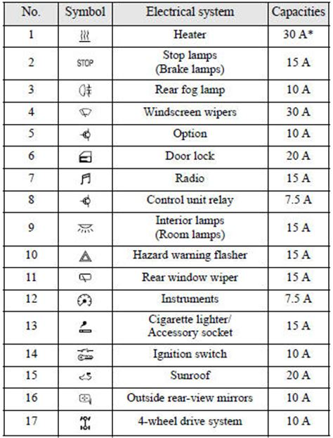 mitsubishi lancer fuse box 26 wiring diagram images