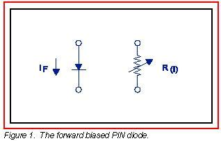 diode as voltage controlled resistor how to specify pin diode switches american microwave corporation