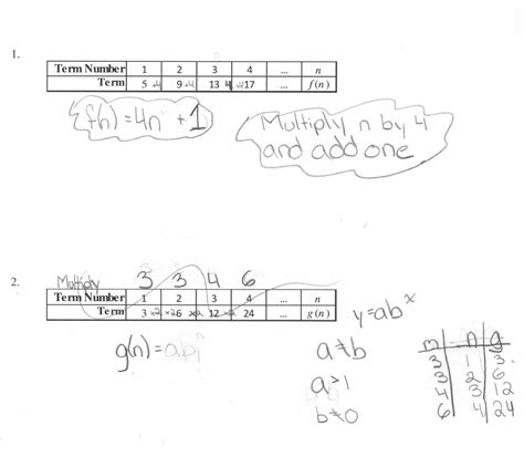 Representing Linear Functions Worksheet by 100 Representing Linear Functions Worksheet Grade 9