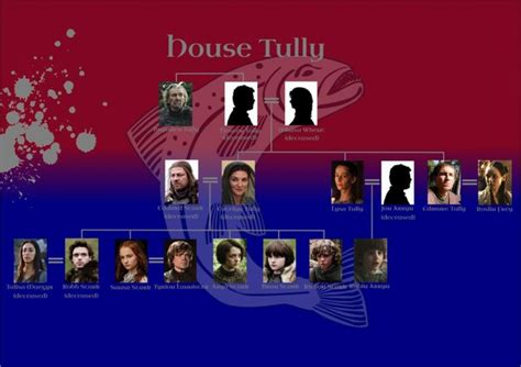house tully lineage chart family tree house tully game of thrones home