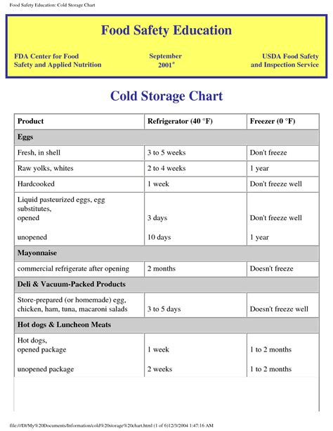 food safety template temperature chart template food storage temperature