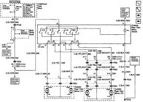 s10 blazer wiring diagram power windows s10 blazer trailer wiring diagrams wiring diagrams