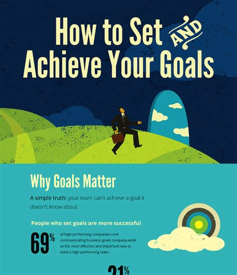 achieve anything how to set goals for children books infographic how to set and achieve your goals
