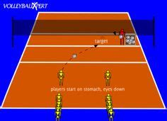 heavy setter ball drills 1000 images about volleyball drills on pinterest