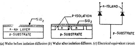pn junction diode design p n junction isolation electronic circuits and diagrams electronic projects and design