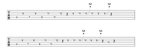 tutorial gitar perfect ed sheeran ed sheeran shape of you tabs kfir ochaion
