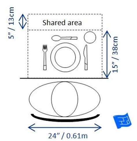 How Many Place Settings | minimum dining space required for one person dining