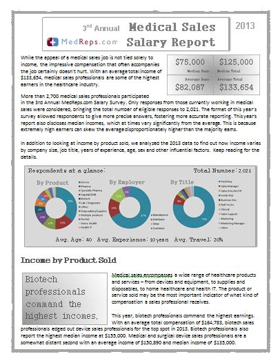 sle salary survey report survey results report sle 28 images sle survey results