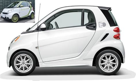 Small Cer Doors by 2015 Cheapest New Cars By Make Starting 12000