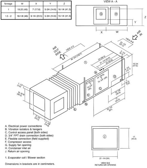 Ac Section by Air Cooled Duct 1 Ac Unit Multitherm