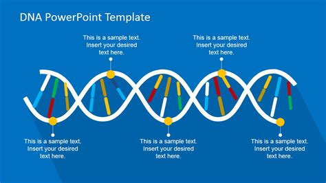 Dna Strands Powerpoint Template Slidemodel Dna Powerpoint Templates