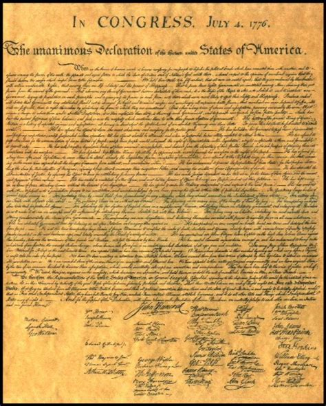 Research Papers On U S Libraries by Constitution Of The U S