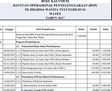 Format Laporan Bop Paud 2017 | format lpj bop paud terbaru 2018 ngintip sekolah