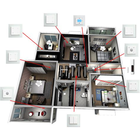 enocean intellgent switch system in home automation wifi