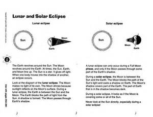 zola d solar and lunar eclipses